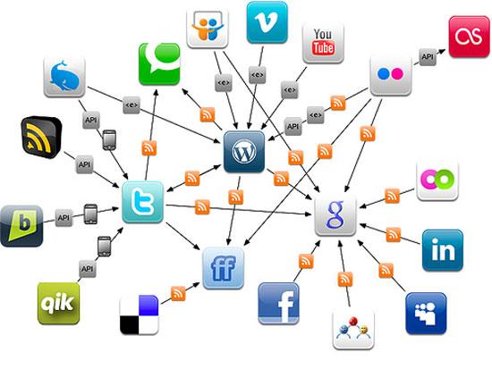 5 Social Media Top Tips